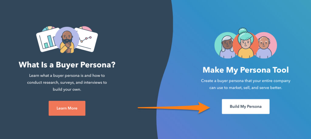 how to create a buyer persona - make my persona tool